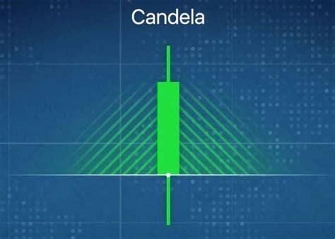 Candela Verde by Grafici E Candele Giapponesi Per Il Trading Opzioni Binarie