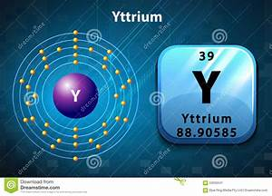 Periodic Symbol And Diagram Of Yttrium Stock Vector