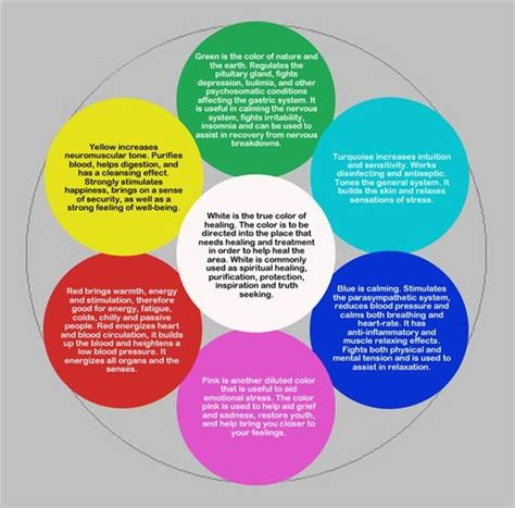 color healing healing with colors kea0