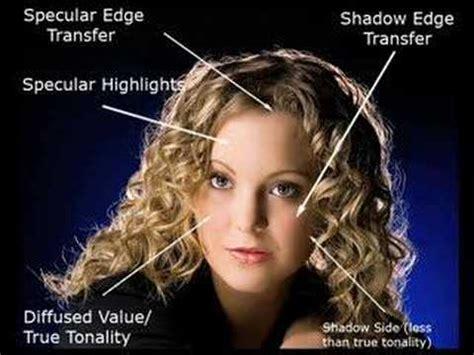 Learn Photography Understanding Light Metering & Exposure