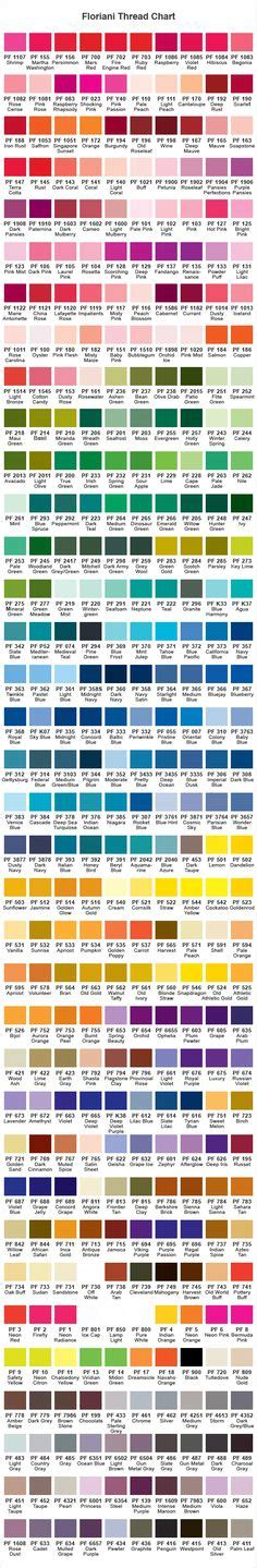 madeira  sulky thread conversion charts embroidery machine pinterest madeira och charts