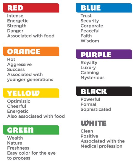 what are the moods of colors mood ring color chart meanings colours rings below is another dream catchers pinterest