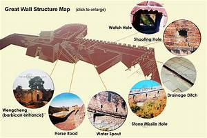 Best Structures   Great Wall Of China