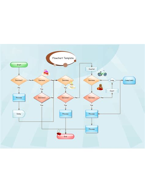 flow chart template   templates   word excel