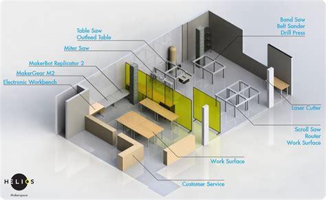 mechanical workshop layout google search workshop