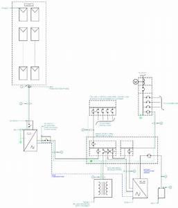 Documenting PV Design   CivicSolar