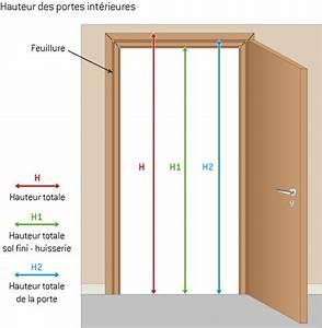 renovation portes interieures infos et conseils With largeur porte interieur standard