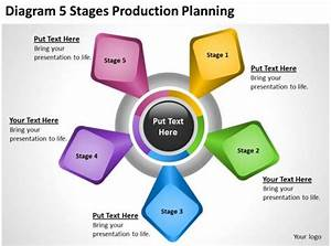 Business Cycle Diagram Production Planning Powerpoint