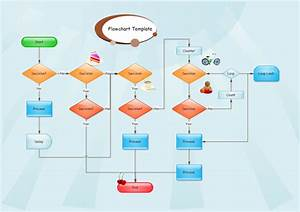 A Free Customizable Blank Flowchart Template Is Provided