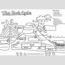 The Rock Cycle  Fill In The Gaps Illustration By Katielu  Teaching Resources Tes