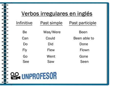 Lista De Verbos Irregulares En Inglés  ¡con Ejercicios