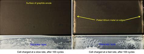 lithium plating  immensely hazardous qnovo
