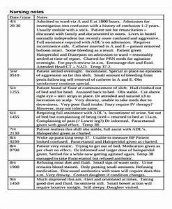 Nurses Notes Template Free Download Nursing Notes