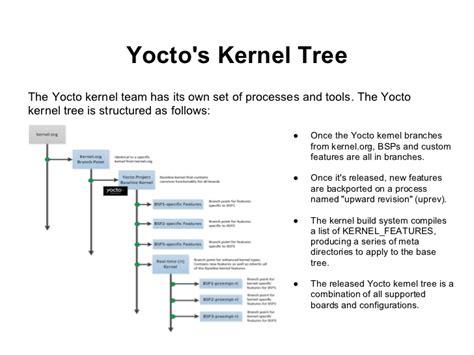 yocto add new recipe