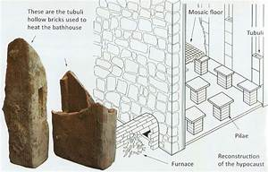 The Roman Heating System And Bathhouse