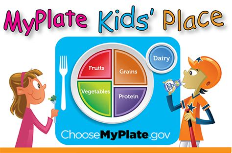 choose myplate 135 | banner KidsPage634wide