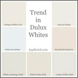 View topic - White Walls?? • Home Renovation & Building Forum