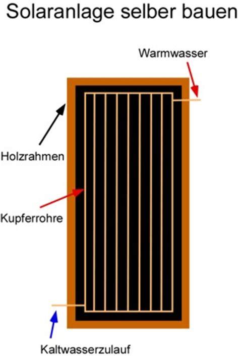 Solarkollektoren Selber Bauen by Selbstbau Solaranlage Selber Bauen Bauanleitung