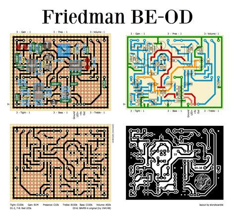 perf  pcb effects layouts friedman  od