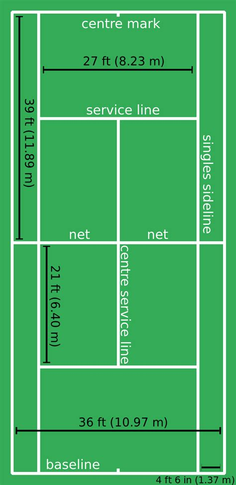 Court size 78 feet (23.77 metres) long. Tennis Court Dimensions - MSF Sports