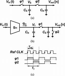 A  Voltage Sampling And  B  Charge Sampling 1st