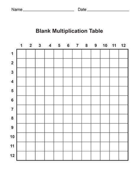 HD wallpapers free blank multiplication worksheets