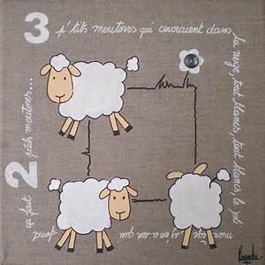Cadre Chambre Enfant : cadre moutons chambre bebe visuel 3 ~ Teatrodelosmanantiales.com Idées de Décoration
