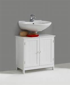 meuble 2 portes sous lavabo stockholm blanc With changer porte meuble salle de bain