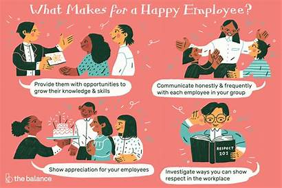 Employees Motivate Managers
