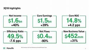 Manulife Financial Corporation 2018 Q3 - Results ...