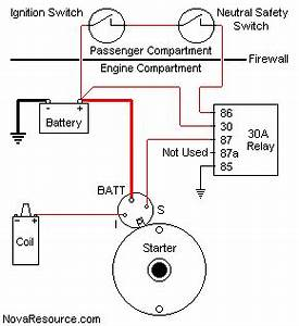 novaresource remote starter solenoid installation With feeds at the other switch follow the diagram below for the connections