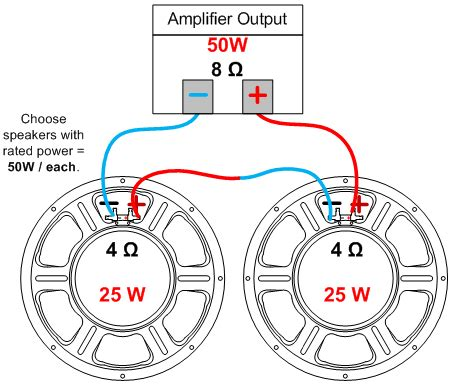 Could Run Two Subwoofer Home Theater Forum