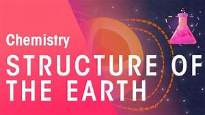 Structure Of The Earth  U0026 Its Different Layers