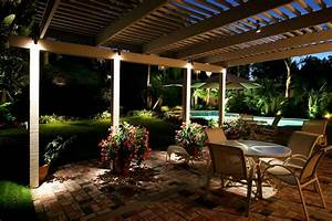 Outdoor led lighting for patios : Pool with lights
