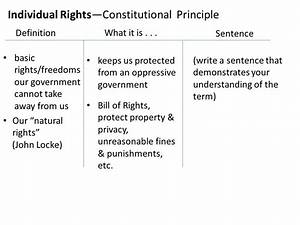Individual Rights And Freedoms Definition