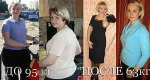 Похудеть на 10 кг за месяц с дробным питанием