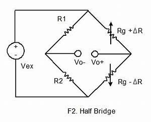 equation for strain bridge With strain gauge wiring