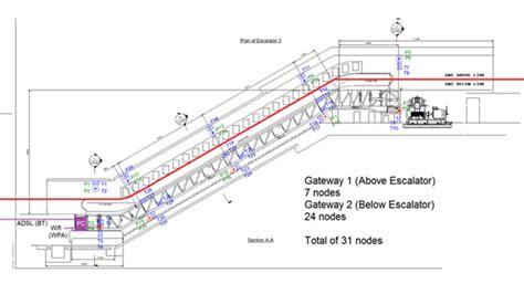 Eskalatora ceļa monitorings - Senceive