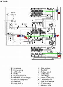 Turbo Oil Drain Line  How Does It Work  - 6speedonline