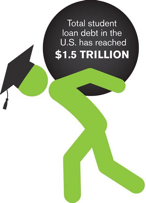 student loan debt   financial crisis