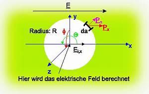 Elektrisches Feld Berechnen : elektrische eigenschaften der materie ~ Themetempest.com Abrechnung