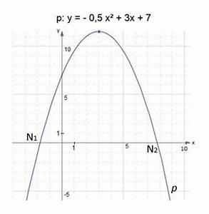 Nullstellen Berechnen Sinus : quadratische gleichungen nullstellen einer parabel schulaufgaben mathe realschule ~ Themetempest.com Abrechnung