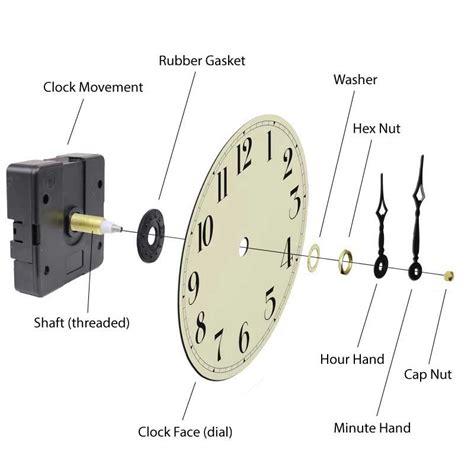 Quartz Clock Diagram - Quartz Clock Movement Parts Diagram