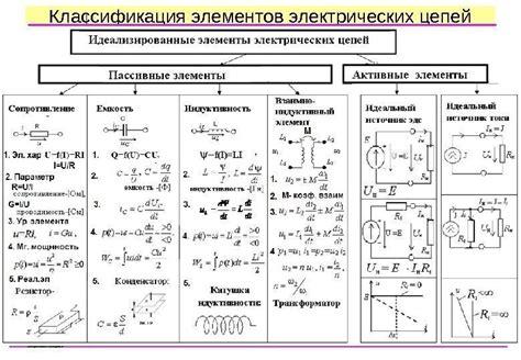 Модуль 26. Гелиотеплоснабжение . 2.1. Классификация и основные элементы гелиосистем