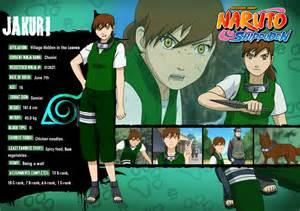 Naruto Character Profiles