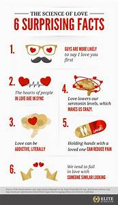 The Science of Love: 6 Surprising Facts about Love ...