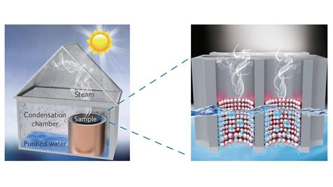 New water purification system could help slake the world's