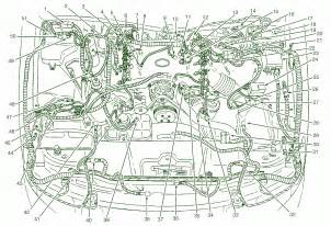 similiar lincoln town car engine diagram keywords 99 lincoln town car fuse box diagram 99 engine image for user