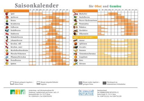 saisonkalender obst isgoeren obst und gemuese