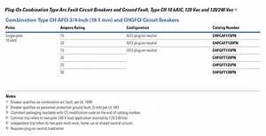 Residential Circuit Breakers Resources